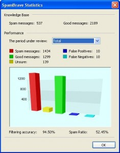 spambrave lite para outlook express 235x300